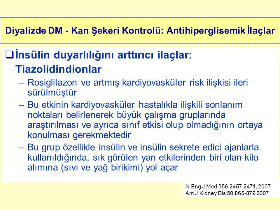 Diyalizde DM - Kan Şekeri Kontrolü: Antihiperglisemik İlaçlar  İnsülin duyarlılığını arttırıcı ilaçlar: Tiazolidindionlar –Rosiglitazon ve artmış kar