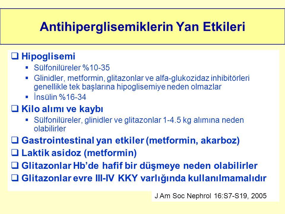 Antihiperglisemiklerin Yan Etkileri  Hipoglisemi  Sülfonilüreler %10-35  Glinidler, metformin, glitazonlar ve alfa-glukozidaz inhibitörleri genelli