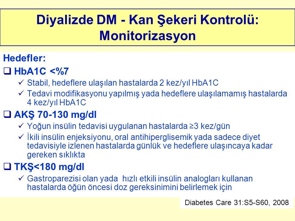 Diyalizde DM - Kan Şekeri Kontrolü: Monitorizasyon Hedefler:  HbA1C <%7 Stabil, hedeflere ulaşılan hastalarda 2 kez/yıl HbA1C Tedavi modifikasyonu ya