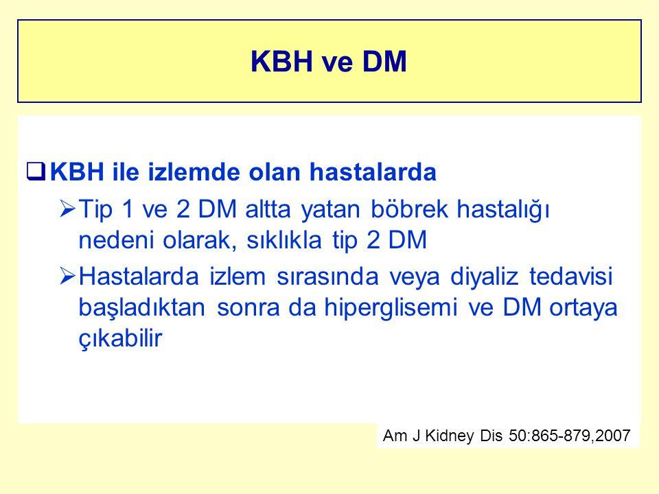 KBH ve DM  KBH ile izlemde olan hastalarda  Tip 1 ve 2 DM altta yatan böbrek hastalığı nedeni olarak, sıklıkla tip 2 DM  Hastalarda izlem sırasında