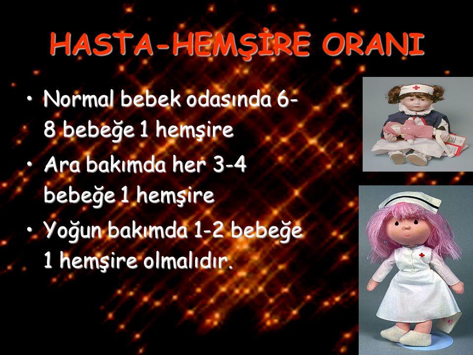 27/42 HASTA-HEMŞİRE ORANI Normal bebek odasında 6- 8 bebeğe 1 hemşireNormal bebek odasında 6- 8 bebeğe 1 hemşire Ara bakımda her 3-4 bebeğe 1 hemşireA