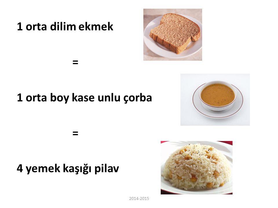 1 orta dilim ekmek = 1 orta boy kase unlu çorba = 4 yemek kaşığı pilav 2014-2015