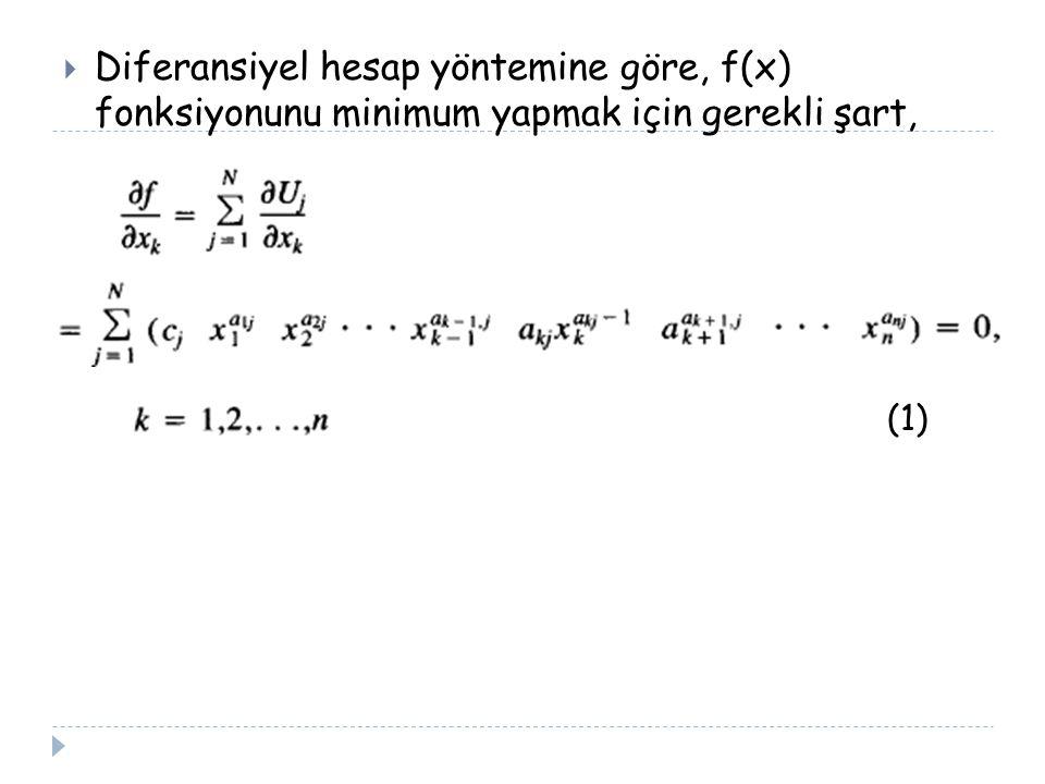  Diferansiyel hesap yöntemine göre, f(x) fonksiyonunu minimum yapmak için gerekli şart, (1)