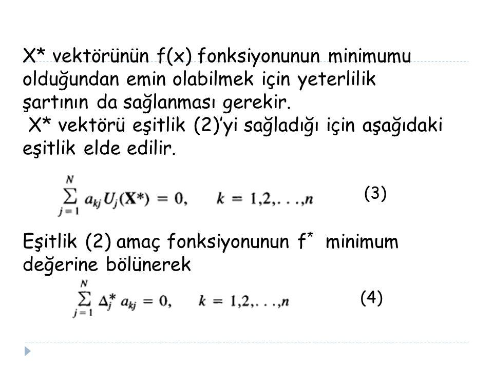 X* vektörünün f(x) fonksiyonunun minimumu olduğundan emin olabilmek için yeterlilik şartının da sağlanması gerekir. X* vektörü eşitlik (2)'yi sağladığ