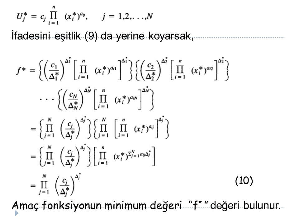"""İfadesini eşitlik (9) da yerine koyarsak, Amaç fonksiyonun minimum değeri """"f * """" değeri bulunur. (10)"""
