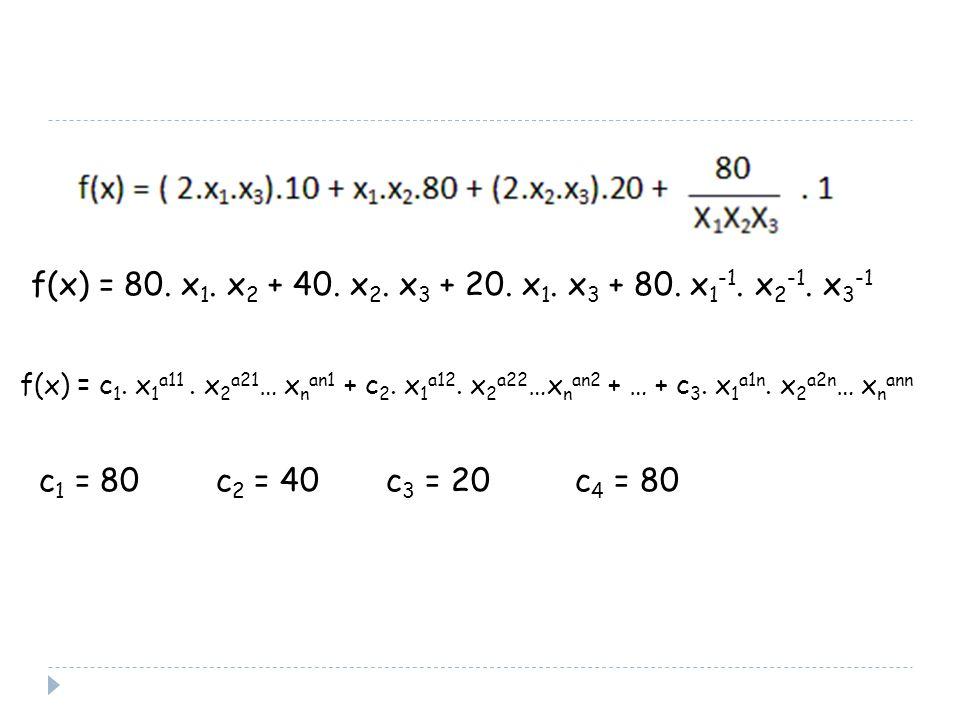 f(x) = 80. x 1. x 2 + 40. x 2. x 3 + 20. x 1. x 3 + 80. x 1 -1. x 2 -1. x 3 -1 f(x) = c 1. x 1 a11. x 2 a21 … x n an1 + c 2. x 1 a12. x 2 a22 …x n an2
