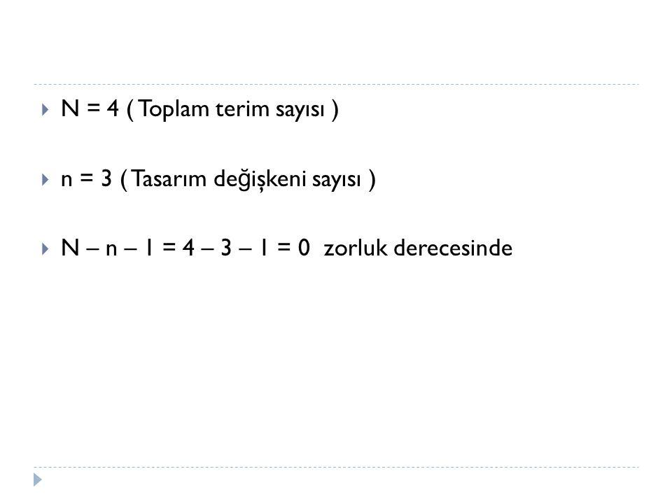  N = 4 ( Toplam terim sayısı )  n = 3 ( Tasarım de ğ işkeni sayısı )  N – n – 1 = 4 – 3 – 1 = 0 zorluk derecesinde