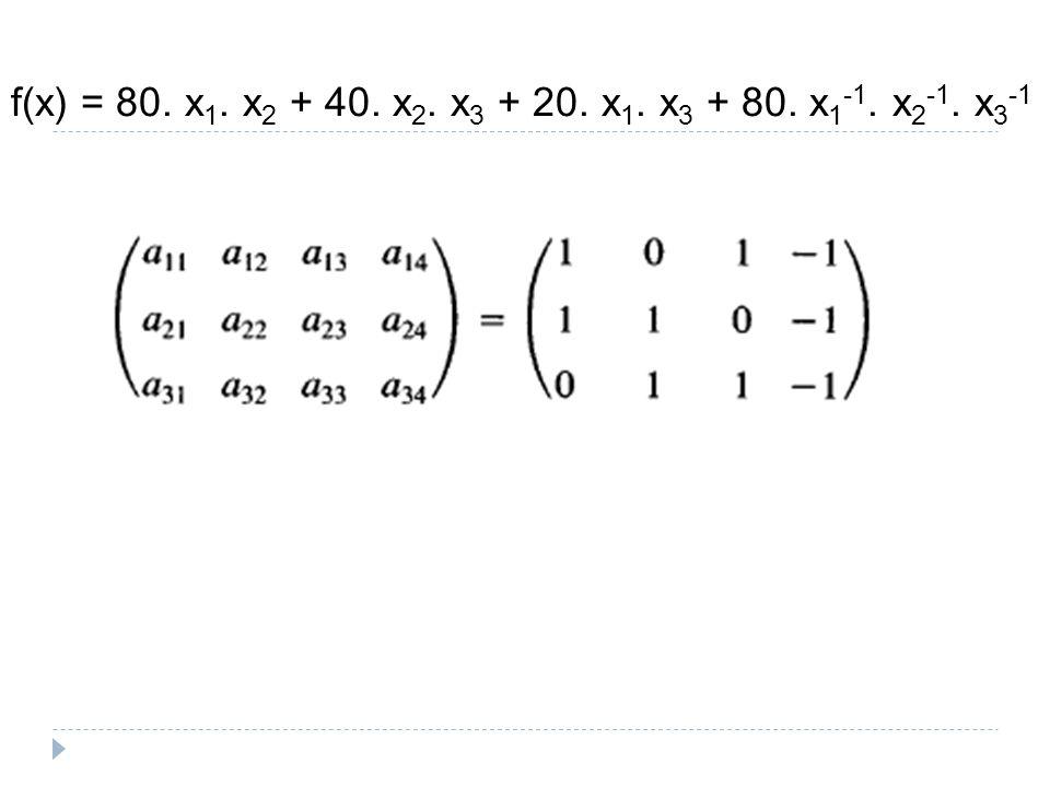 f(x) = 80. x 1. x 2 + 40. x 2. x 3 + 20. x 1. x 3 + 80. x 1 -1. x 2 -1. x 3 -1