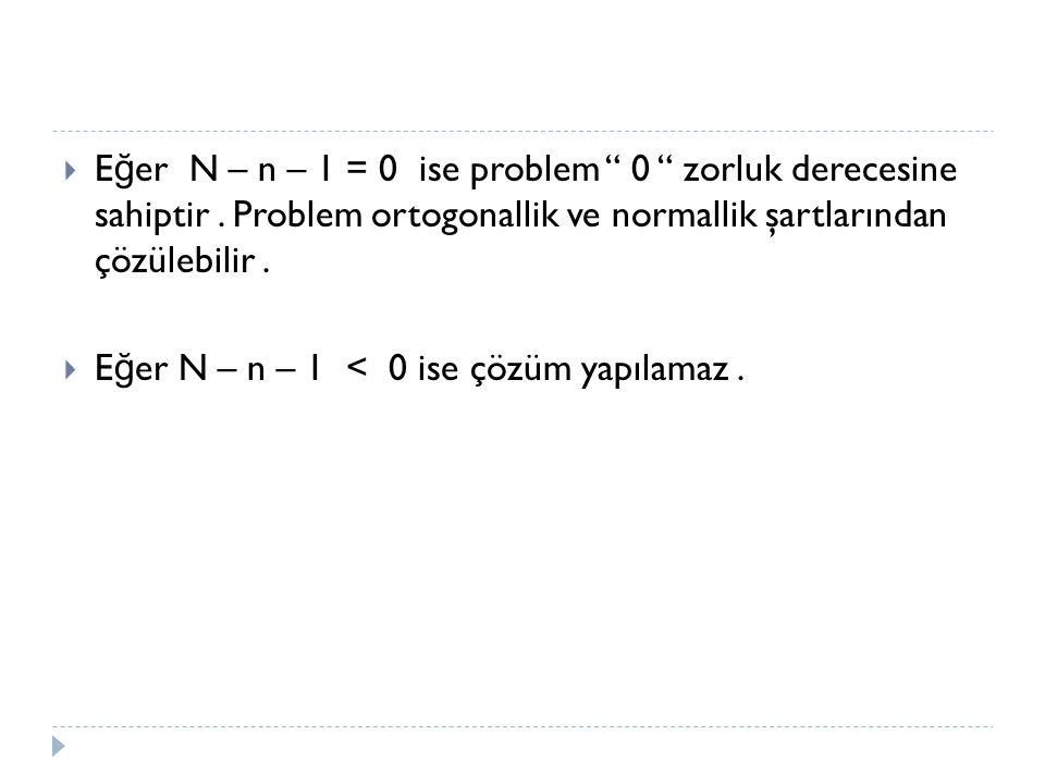 """ E ğ er N – n – 1 = 0 ise problem """" 0 """" zorluk derecesine sahiptir. Problem ortogonallik ve normallik şartlarından çözülebilir.  E ğ er N – n – 1 <"""