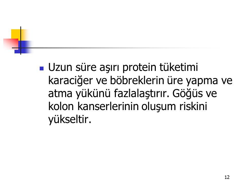 12 Uzun süre aşırı protein tüketimi karaciğer ve böbreklerin üre yapma ve atma yükünü fazlalaştırır.