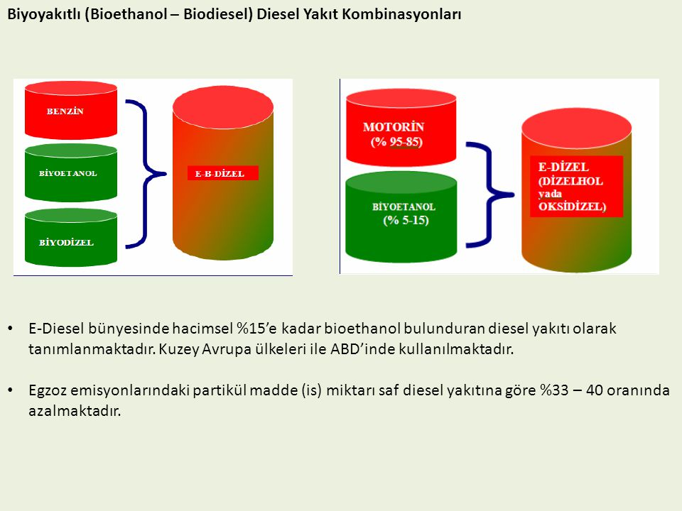 Biyoyakıtlı (Bioethanol – Biodiesel) Diesel Yakıt Kombinasyonları E-Diesel bünyesinde hacimsel %15'e kadar bioethanol bulunduran diesel yakıtı olarak