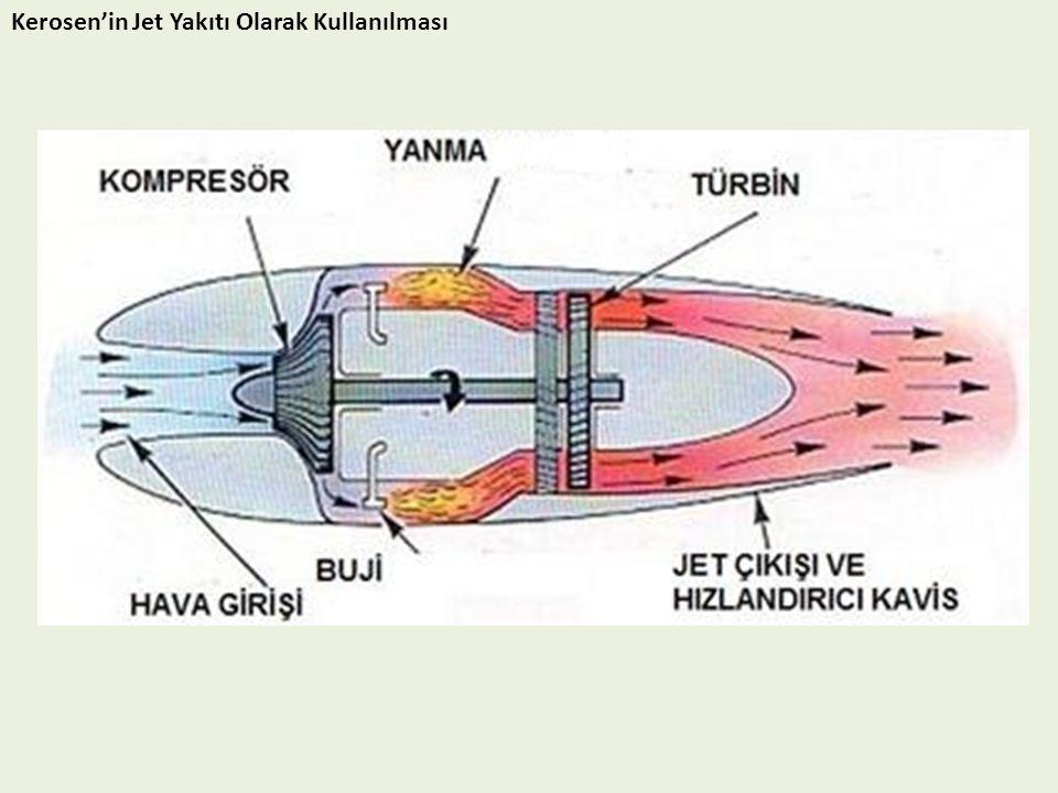 Kerosen'in Jet Yakıtı Olarak Kullanılması