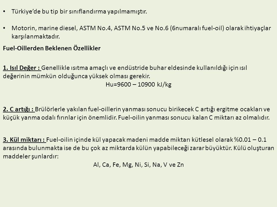 Türkiye'de bu tip bir sınıflandırma yapılmamıştır. Motorin, marine diesel, ASTM No.4, ASTM No.5 ve No.6 (6numaralı fuel-oil) olarak ihtiyaçlar karşıla