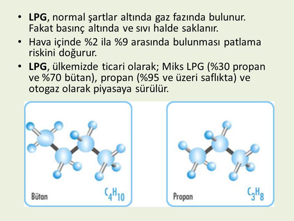 LPG, normal şartlar altında gaz fazında bulunur. Fakat basınç altında ve sıvı halde saklanır. Hava içinde %2 ila %9 arasında bulunması patlama riskini