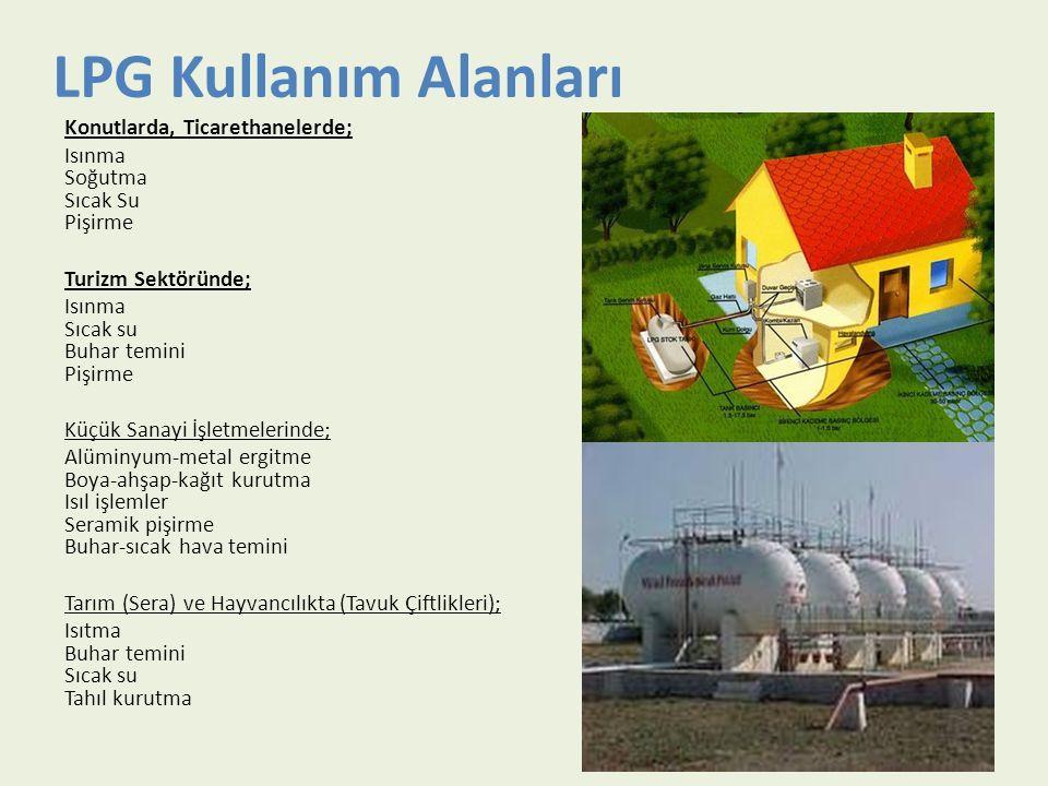 LPG Kullanım Alanları Konutlarda, Ticarethanelerde; Isınma Soğutma Sıcak Su Pişirme Turizm Sektöründe; Isınma Sıcak su Buhar temini Pişirme Küçük Sana