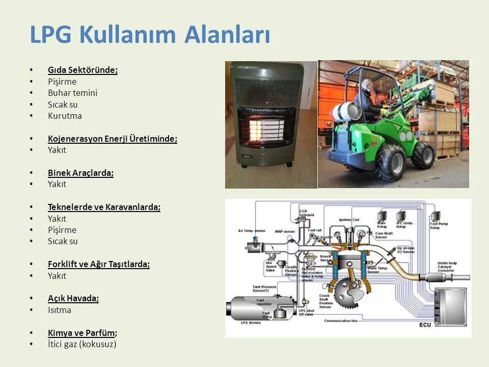 LPG Kullanım Alanları Gıda Sektöründe; Pişirme Buhar temini Sıcak su Kurutma Kojenerasyon Enerji Üretiminde; Yakıt Binek Araçlarda; Yakıt Teknelerde v