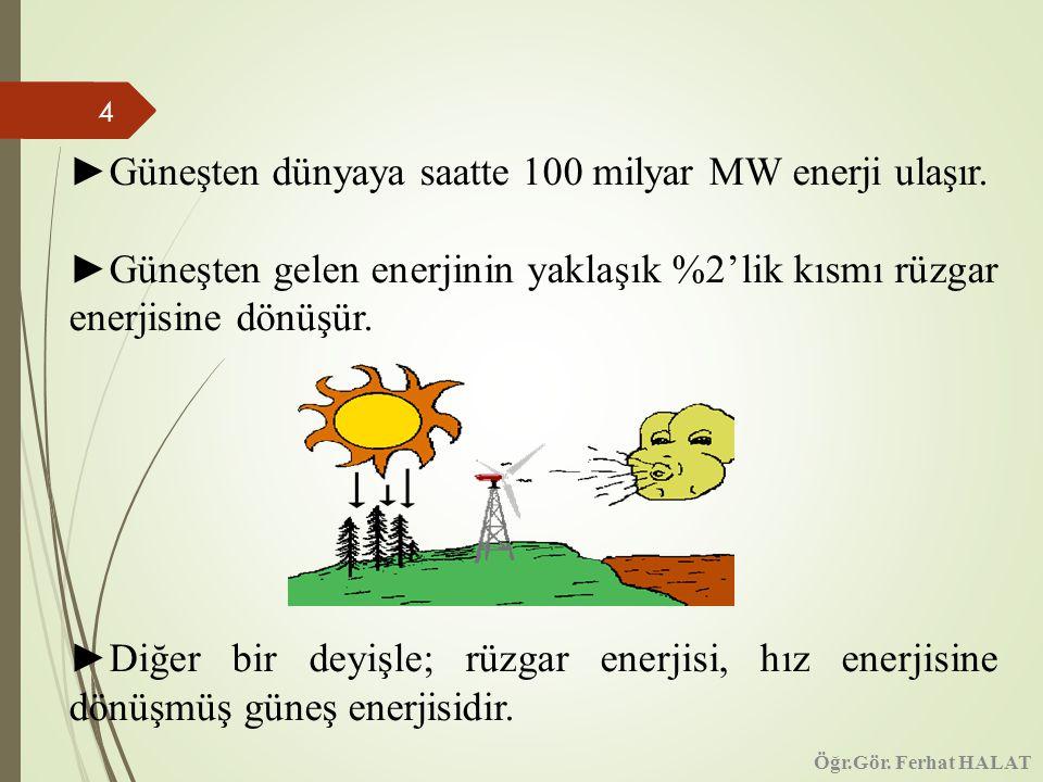 Öğr.Gör.Ferhat HALAT 4 ►Güneşten dünyaya saatte 100 milyar MW enerji ulaşır.