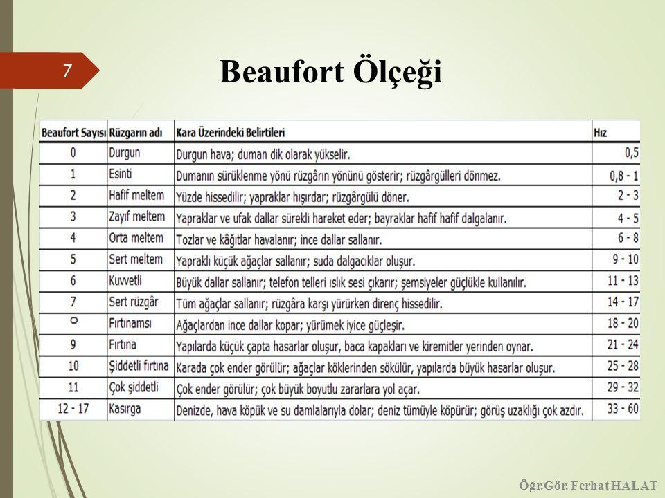 7 Öğr.Gör. Ferhat HALAT Beaufort Ölçeği Öğr.Gör. Ferhat HALAT