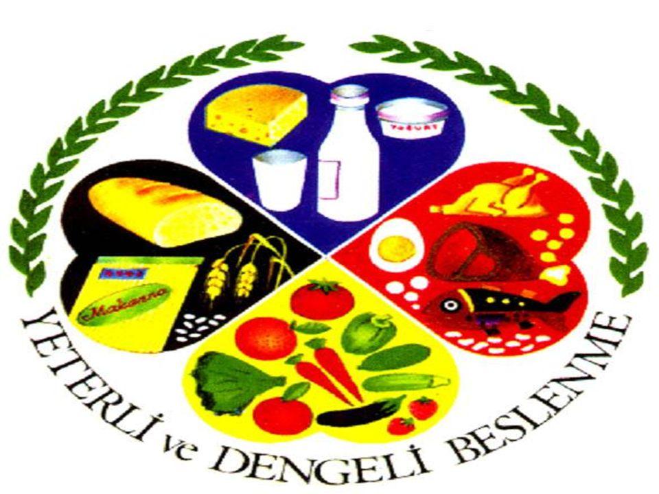 SEBZE VE MEYVE GRUBU BU GRUPTA YER ALAN BESİNLER: Bitkilerin her türlü yenebilen kısmı sebze ve meyve grubu altında toplanır.