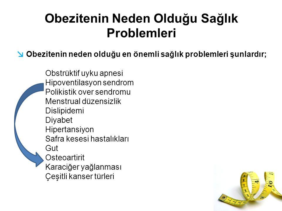 Obezitenin Neden Olduğu Sağlık Problemleri ↘ Obezitenin neden olduğu en önemli sağlık problemleri şunlardır; Obstrüktif uyku apnesi Hipoventilasyon se