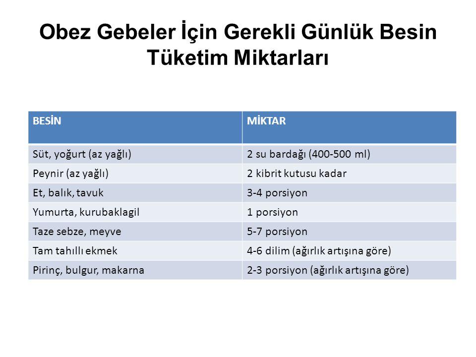 Obez Gebeler İçin Gerekli Günlük Besin Tüketim Miktarları BESİNMİKTAR Süt, yoğurt (az yağlı)2 su bardağı (400-500 ml) Peynir (az yağlı)2 kibrit kutusu