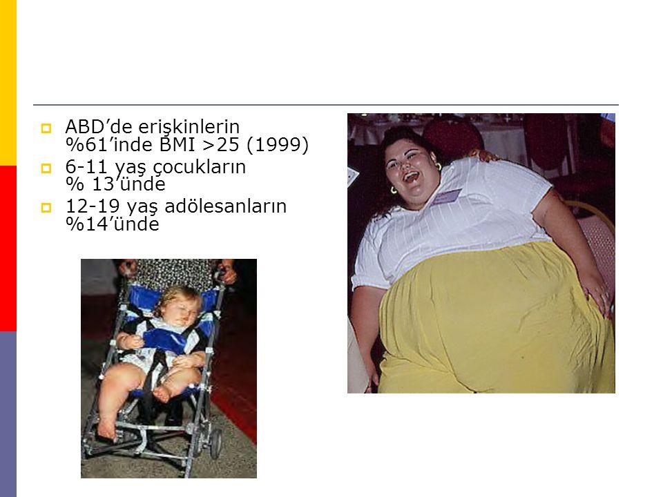  ABD'de erişkinlerin %61'inde BMI >25 (1999)  6-11 yaş çocukların % 13'ünde  12-19 yaş adölesanların %14'ünde