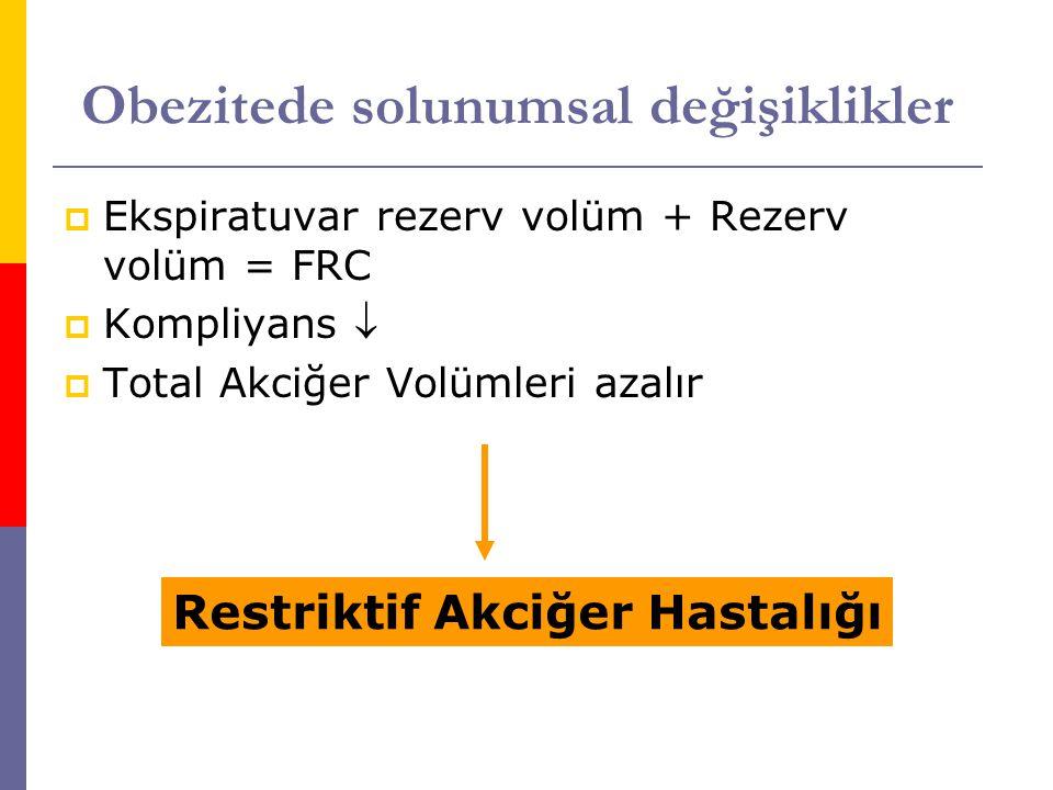  Ekspiratuvar rezerv volüm + Rezerv volüm = FRC  Kompliyans   Total Akciğer Volümleri azalır Restriktif Akciğer Hastalığı Obezitede solunumsal değişiklikler