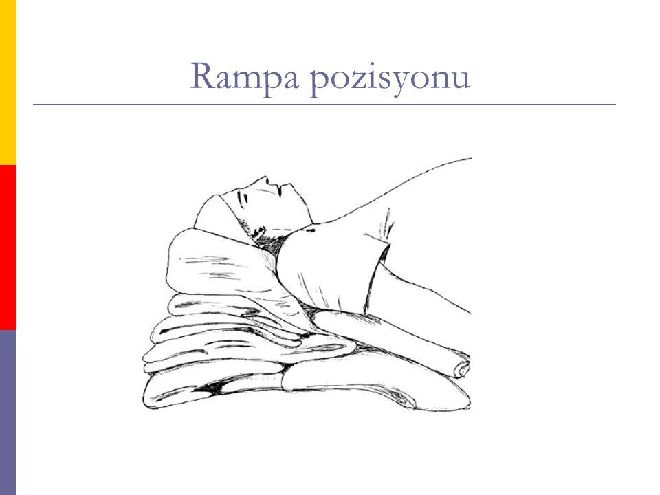 Rampa pozisyonu