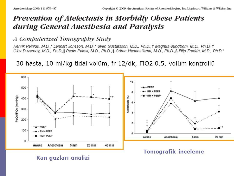 Kan gazları analizi Tomografik inceleme 30 hasta, 10 ml/kg tidal volüm, fr 12/dk, FiO2 0.5, volüm kontrollü