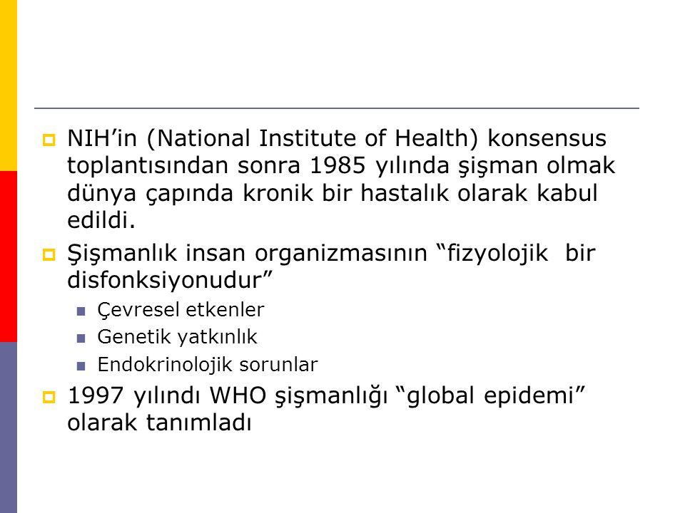  NIH'in (National Institute of Health) konsensus toplantısından sonra 1985 yılında şişman olmak dünya çapında kronik bir hastalık olarak kabul edildi.