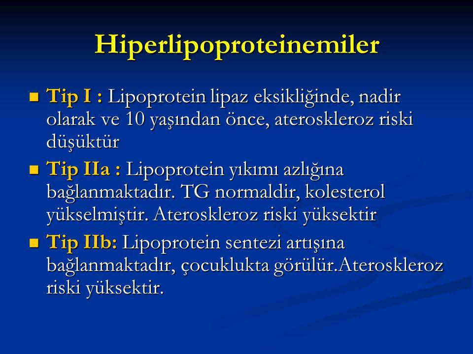 Hiperlipoproteinemiler Tip I : Lipoprotein lipaz eksikliğinde, nadir olarak ve 10 yaşından önce, ateroskleroz riski düşüktür Tip I : Lipoprotein lipaz