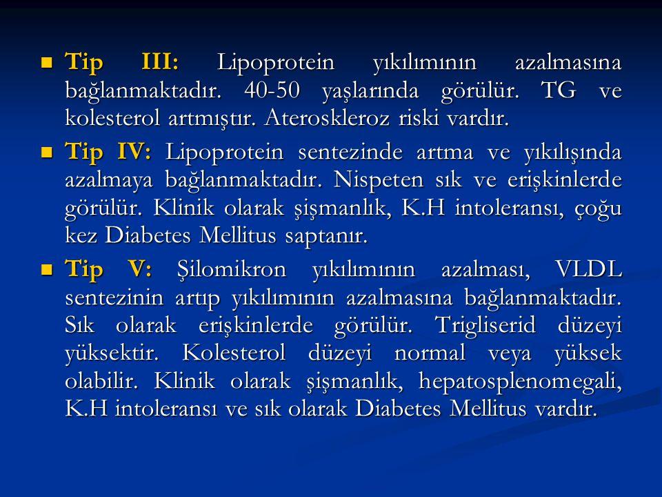 Tip III: Lipoprotein yıkılımının azalmasına bağlanmaktadır. 40-50 yaşlarında görülür. TG ve kolesterol artmıştır. Ateroskleroz riski vardır. Tip III: