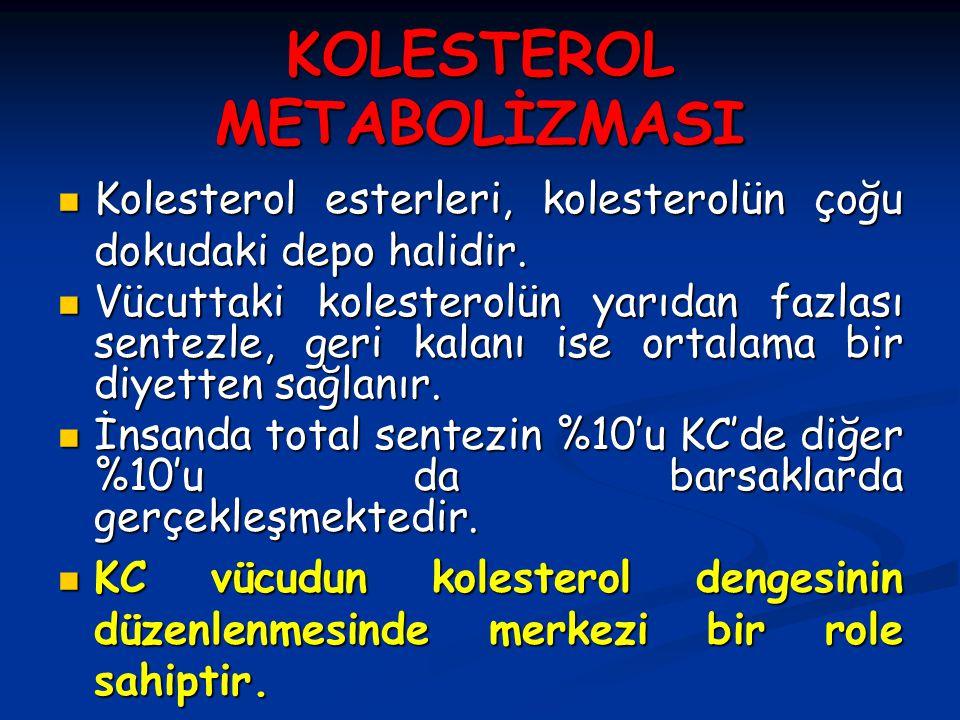 KOLESTEROL METABOLİZMASI Kolesterol esterleri, kolesterolün çoğu dokudaki depo halidir. Kolesterol esterleri, kolesterolün çoğu dokudaki depo halidir.