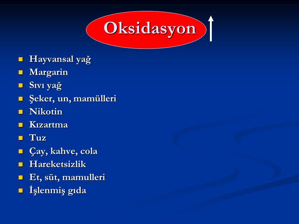 Oksidasyon Hayvansal yağ Hayvansal yağ Margarin Margarin Sıvı yağ Sıvı yağ Şeker, un, mamülleri Şeker, un, mamülleri Nikotin Nikotin Kızartma Kızartma Tuz Tuz Çay, kahve, cola Çay, kahve, cola Hareketsizlik Hareketsizlik Et, süt, mamulleri Et, süt, mamulleri İşlenmiş gıda İşlenmiş gıda