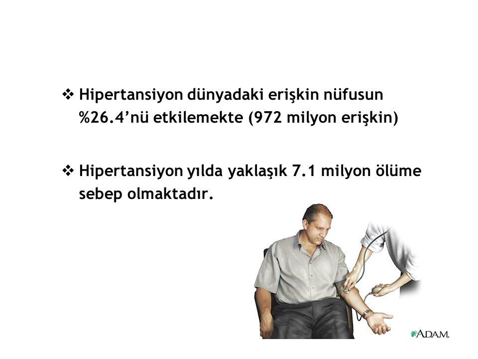 Hipertansiflerin Ne Kadarında Kombinasyon Başlanmalı Evre 1 HT ≥ Evre 2 HT 140-159/90-99 ≥160/100 Kombinasyon başlanmalı Türk hipertansiyon prevalans çalışması.