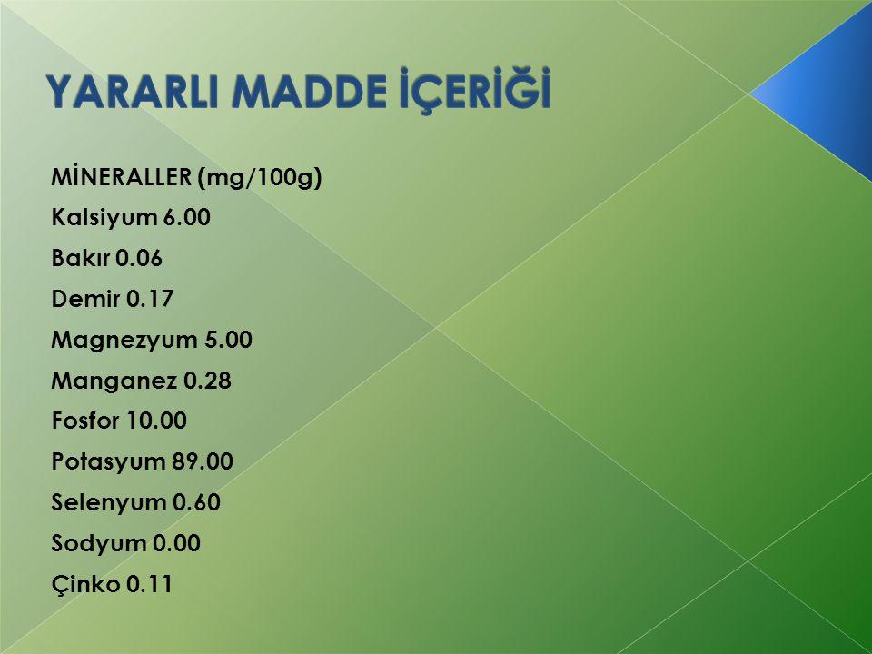 MİNERALLER (mg/100g) Kalsiyum 6.00 Bakır 0.06 Demir 0.17 Magnezyum 5.00 Manganez 0.28 Fosfor 10.00 Potasyum 89.00 Selenyum 0.60 Sodyum 0.00 Çinko 0.11