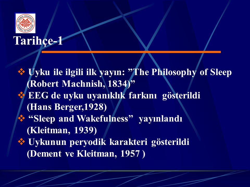 Uyku apne sendromlu bir uşağı konu alan Pickwician paper adlı eserin yazarı kimdir? A. Orson Wells B. Charles Dickens C. Chiristian Guilleminault D. B