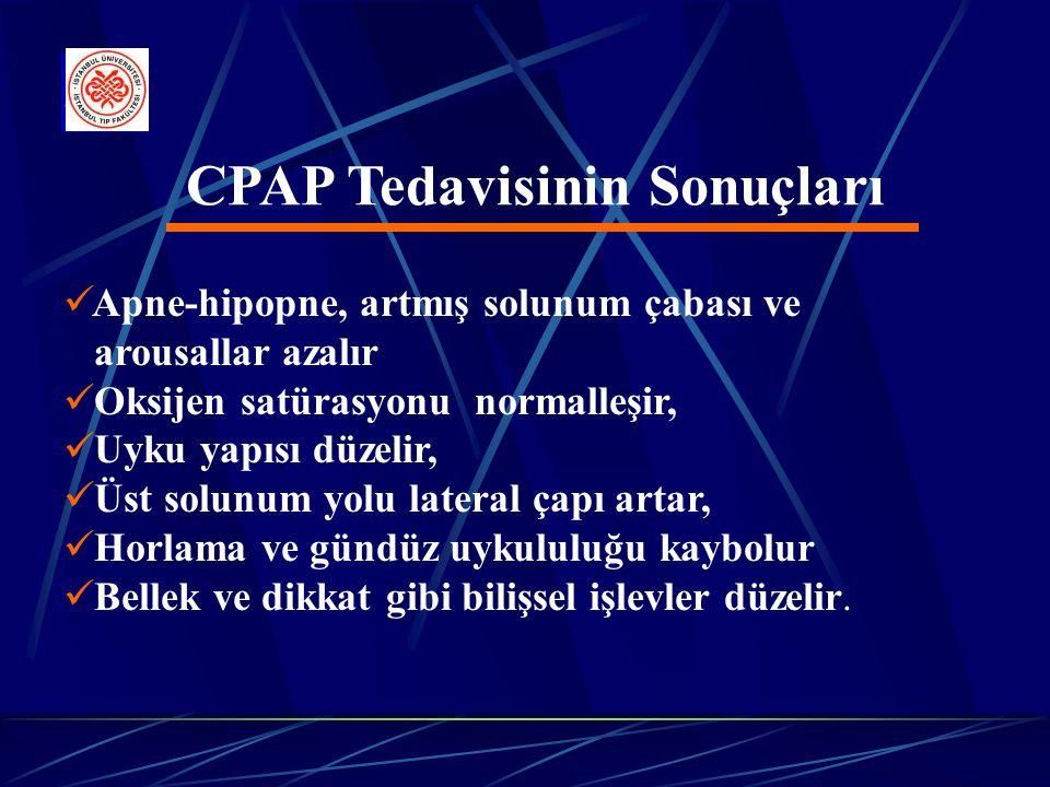 Tedavi-Ağır CPAP Burundan maske ile hava vermek. Böylece hava yolunun tıkanmasını engellemek