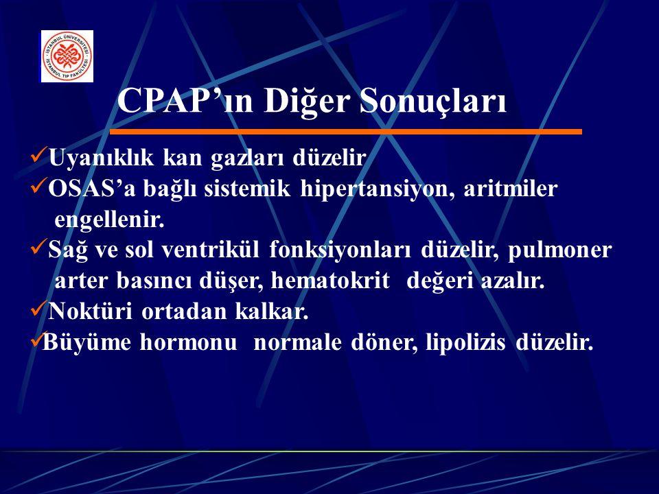 CPAP Tedavisinin Sonuçları Apne-hipopne, artmış solunum çabası ve arousallar azalır Oksijen satürasyonu normalleşir, Uyku yapısı düzelir, Üst solunum