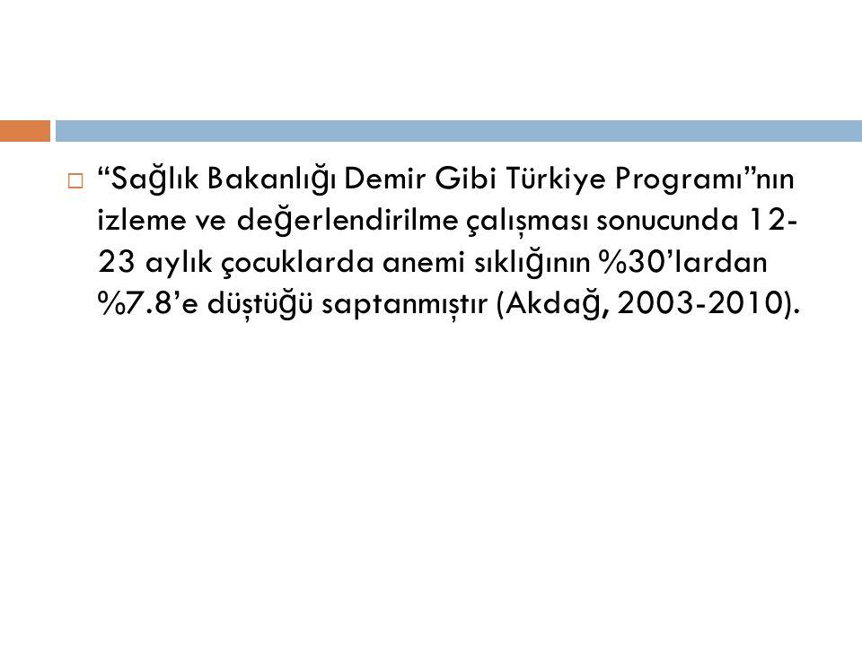 """ """"Sa ğ lık Bakanlı ğ ı Demir Gibi Türkiye Programı""""nın izleme ve de ğ erlendirilme çalışması sonucunda 12- 23 aylık çocuklarda anemi sıklı ğ ının %30"""