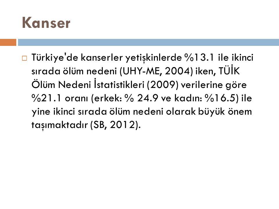 Kanser  Türkiye'de kanserler yetişkinlerde %13.1 ile ikinci sırada ölüm nedeni (UHY-ME, 2004) iken, TÜ İ K Ölüm Nedeni İ statistikleri (2009) veriler