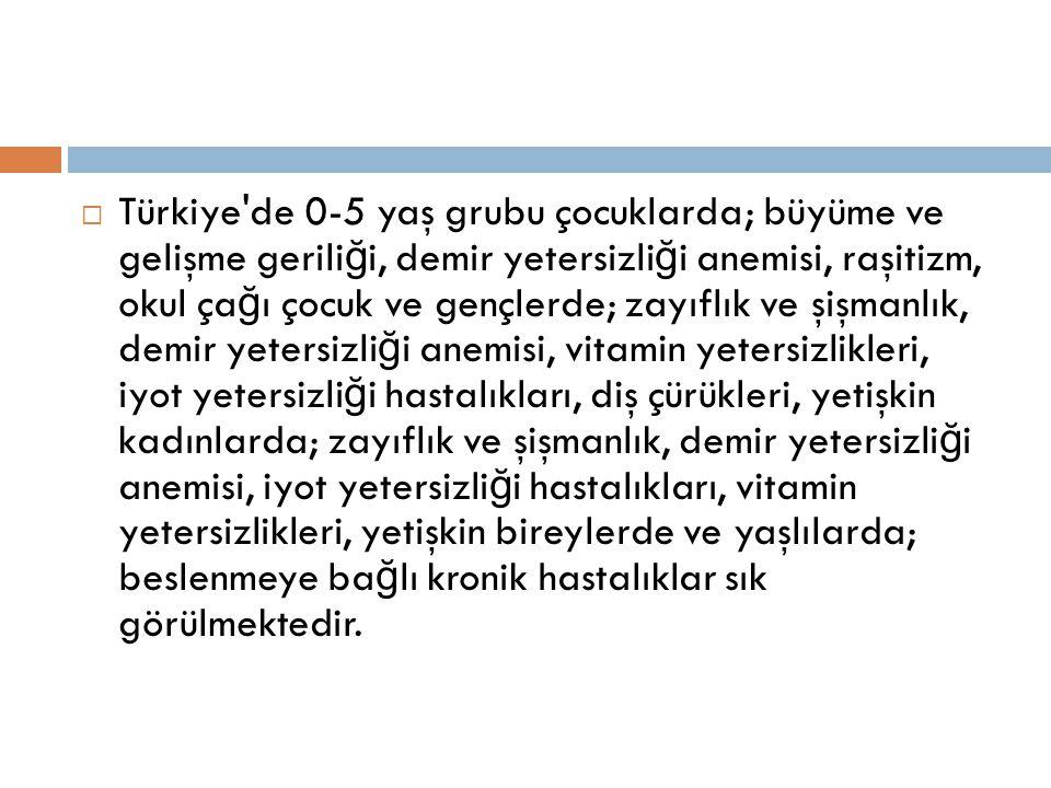  Türkiye'de 0-5 yaş grubu çocuklarda; büyüme ve gelişme gerili ğ i, demir yetersizli ğ i anemisi, raşitizm, okul ça ğ ı çocuk ve gençlerde; zayıflık