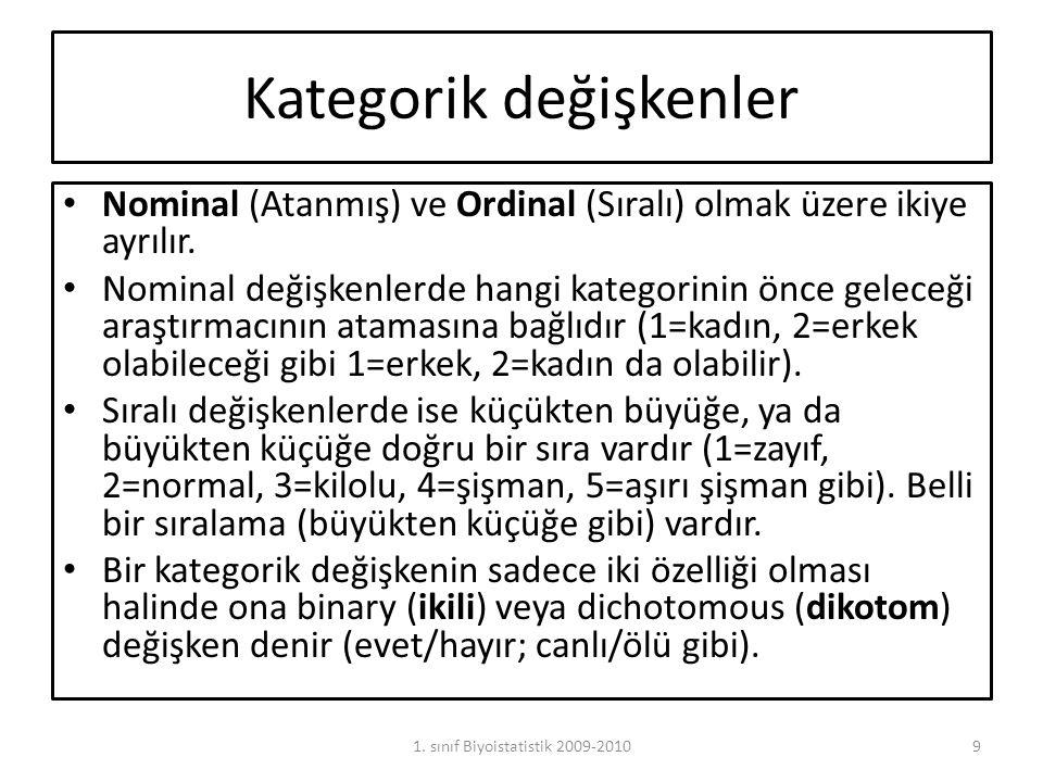 Kategorik değişkenler Nominal (Atanmış) ve Ordinal (Sıralı) olmak üzere ikiye ayrılır.