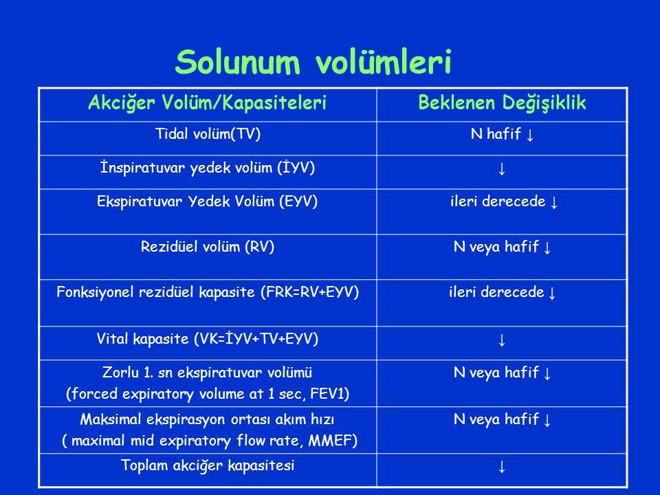 Solunum volümleri Akciğer Volüm/KapasiteleriBeklenen Değişiklik Tidal volüm(TV)N hafif ↓ İnspiratuvar yedek volüm (İYV) ↓ Ekspiratuvar Yedek Volüm (EY