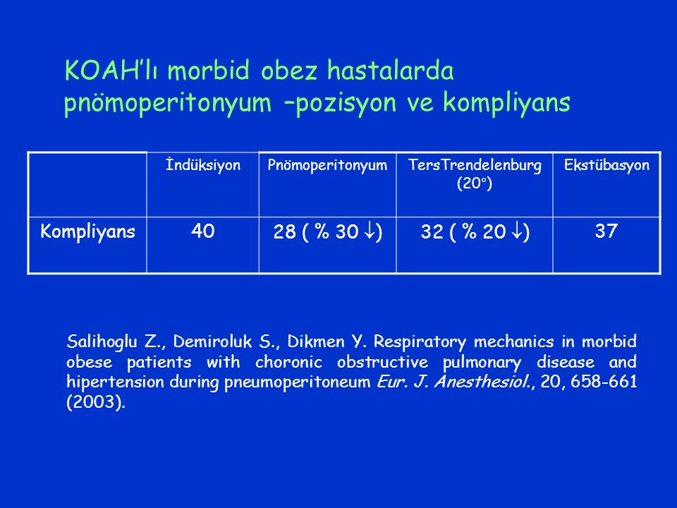 Salihoglu Z., Demiroluk S., Dikmen Y. Respiratory mechanics in morbid obese patients with choronic obstructive pulmonary disease and hipertension duri