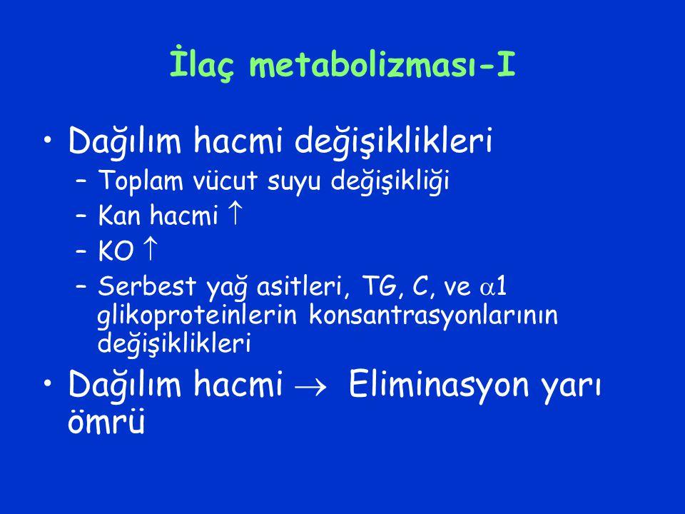 İlaç metabolizması-I Dağılım hacmi değişiklikleri –Toplam vücut suyu değişikliği –Kan hacmi  –KO  –Serbest yağ asitleri, TG, C, ve  1 glikoproteinl