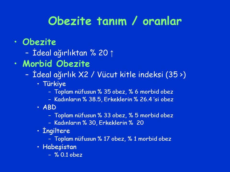 Obezite –İdeal ağırlıktan % 20 ↑ Morbid Obezite –İdeal ağırlık X2 / Vücut kitle indeksi (35 >) Türkiye –Toplam nüfusun % 35 obez, % 6 morbid obez –Kad