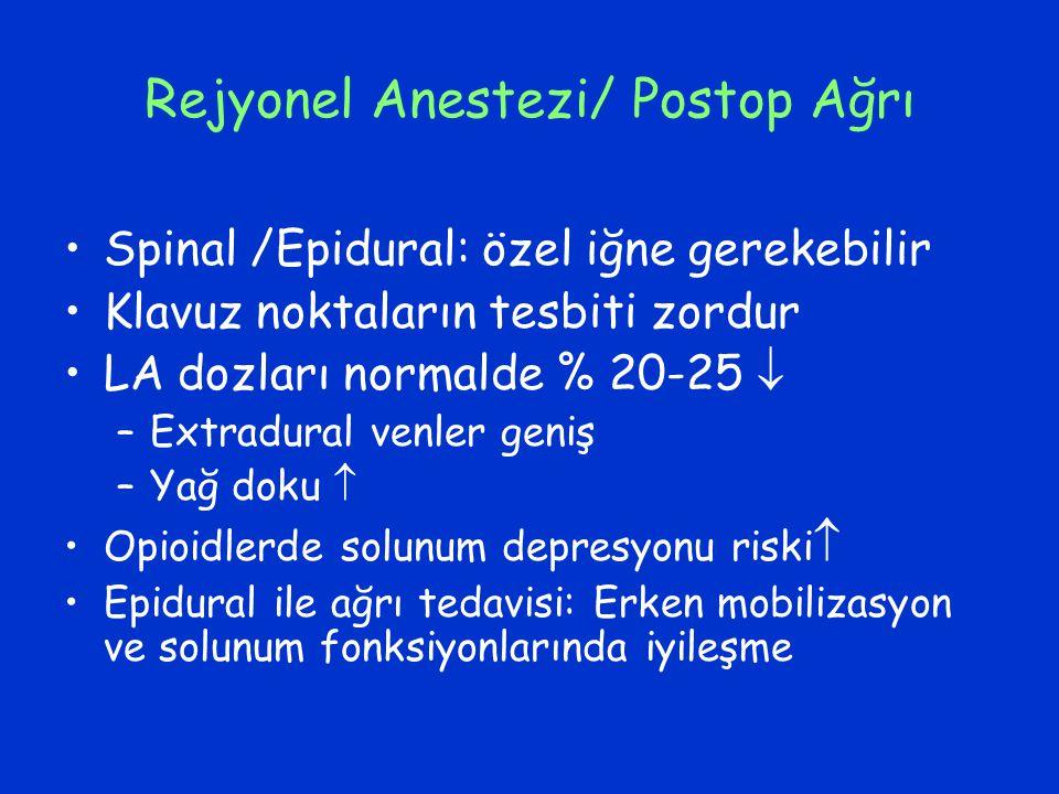 Rejyonel Anestezi/ Postop Ağrı Spinal /Epidural: özel iğne gerekebilir Klavuz noktaların tesbiti zordur LA dozları normalde % 20-25  –Extradural venl