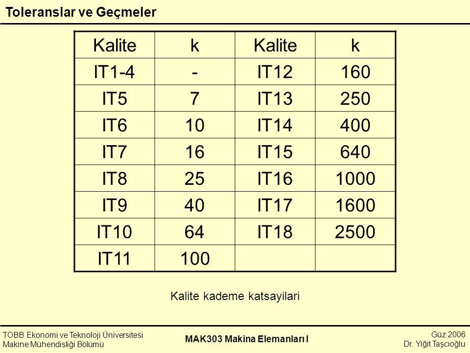 Güz 2006 Dr. Yiğit Taşcıoğlu MAK303 Makina Elemanları I Toleranslar ve Geçmeler TOBB Ekonomi ve Teknoloji Üniversitesi Makine Mühendisliği Bölümü Kali