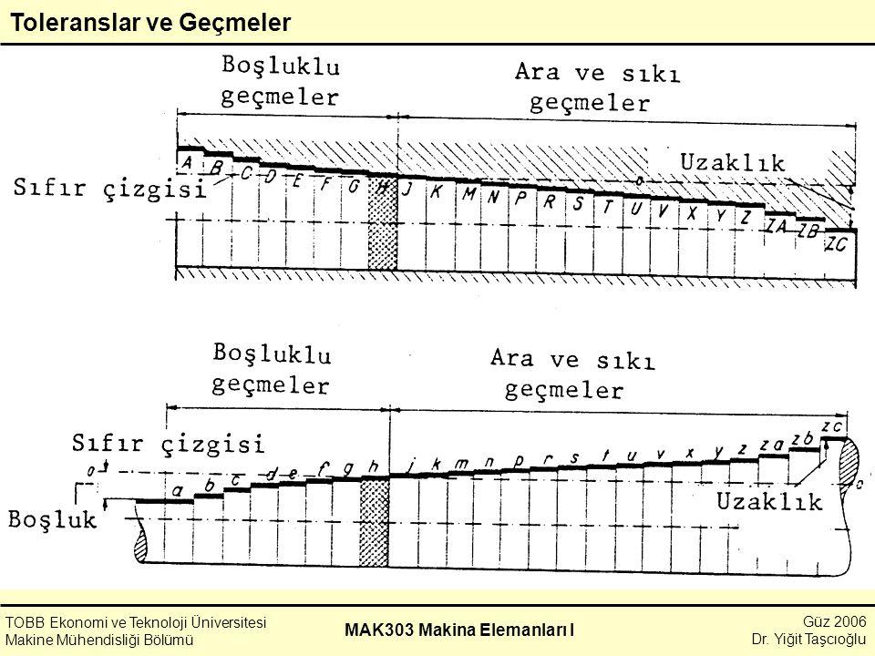 Güz 2006 Dr. Yiğit Taşcıoğlu MAK303 Makina Elemanları I Toleranslar ve Geçmeler TOBB Ekonomi ve Teknoloji Üniversitesi Makine Mühendisliği Bölümü